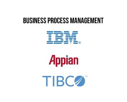 AtlantaCode-business-Process-Management-Developer